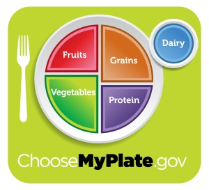 cropped - myplate green